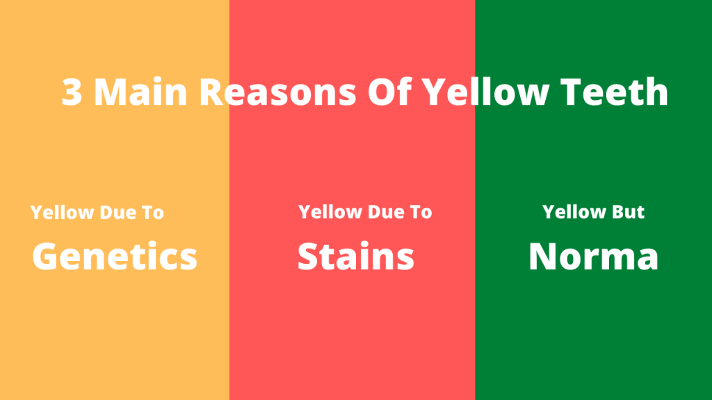 causes of yellow teeths